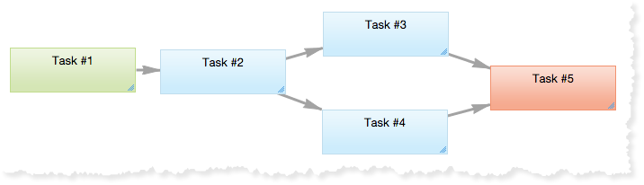 Parallel workflows