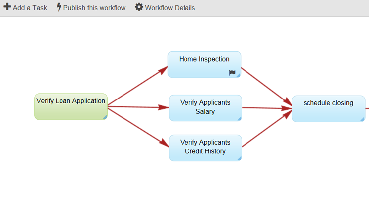 An easy to use web based, drag and drop, business process management workflow designer