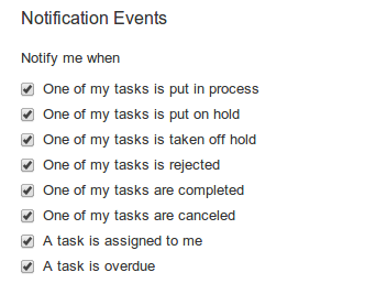 Personalized notification settings