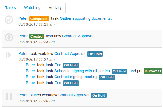 Easily review all of their recent activity across all their tasks and workflows in one, central spot